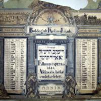 Jahrzeit - Kohn JakobMemorial Calendar - Jakob Kohn