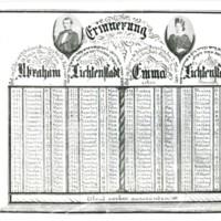 Jahrzeit-táblaMemorial Calendar