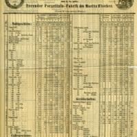 A herendi porcelángyár árjegyzéke (Preis-Courant)