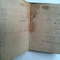 Munkaszolgálatban készített kéziratos luach