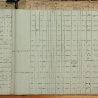 Pesti zsidóösszeírás 1826